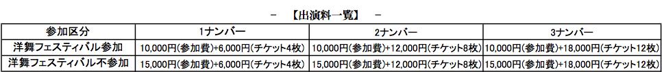 20200321ミニ発表会申込書